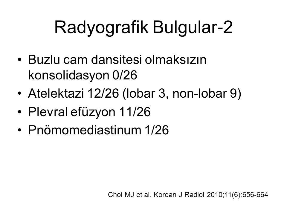 Radyografik Bulgular-2 Buzlu cam dansitesi olmaksızın konsolidasyon 0/26 Atelektazi 12/26 (lobar 3, non-lobar 9) Plevral efüzyon 11/26 Pnömomediastinum 1/26 Choi MJ et al.