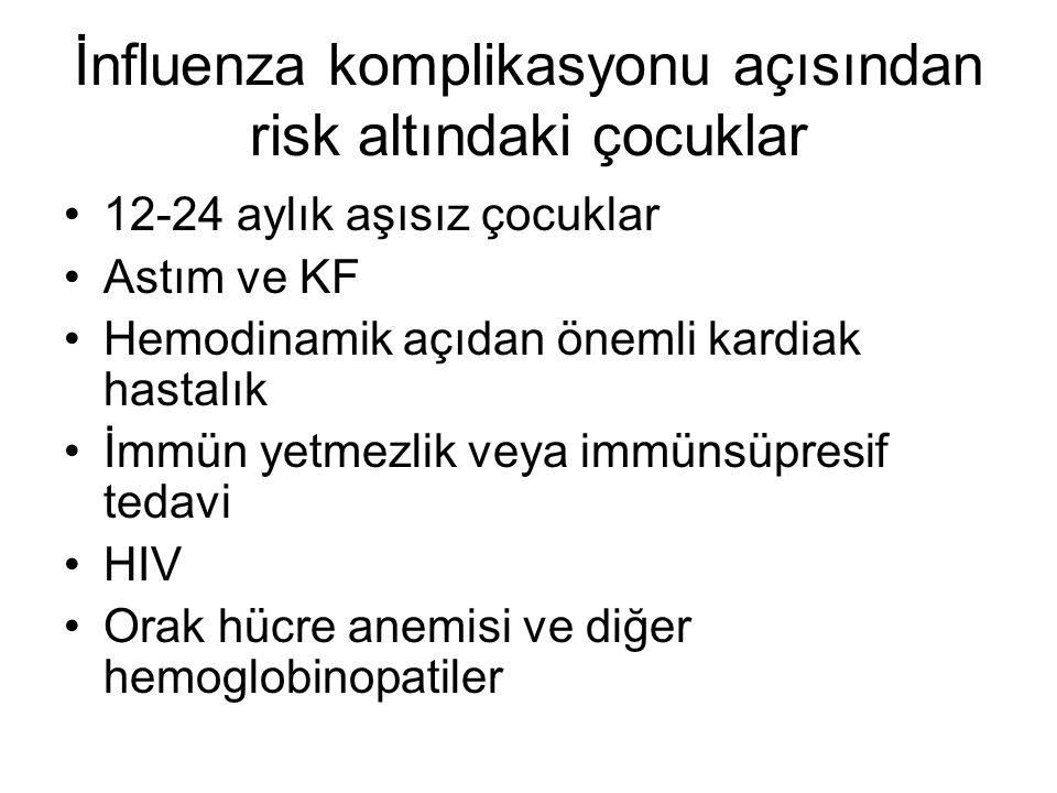 İnfluenza komplikasyonu açısından risk altındaki çocuklar 12-24 aylık aşısız çocuklar Astım ve KF Hemodinamik açıdan önemli kardiak hastalık İmmün yet