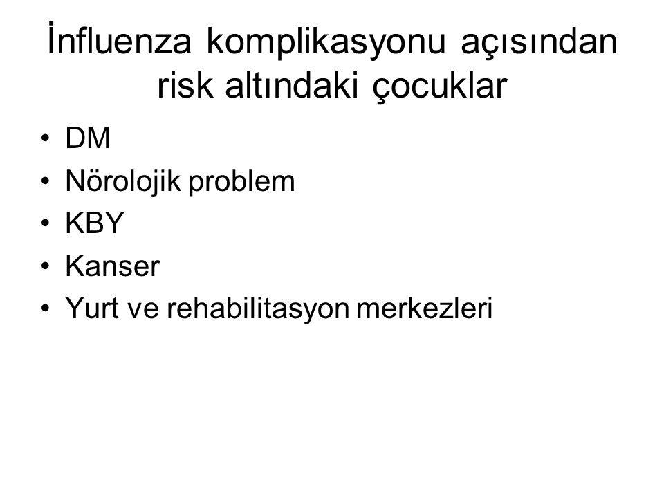 İnfluenza komplikasyonu açısından risk altındaki çocuklar DM Nörolojik problem KBY Kanser Yurt ve rehabilitasyon merkezleri