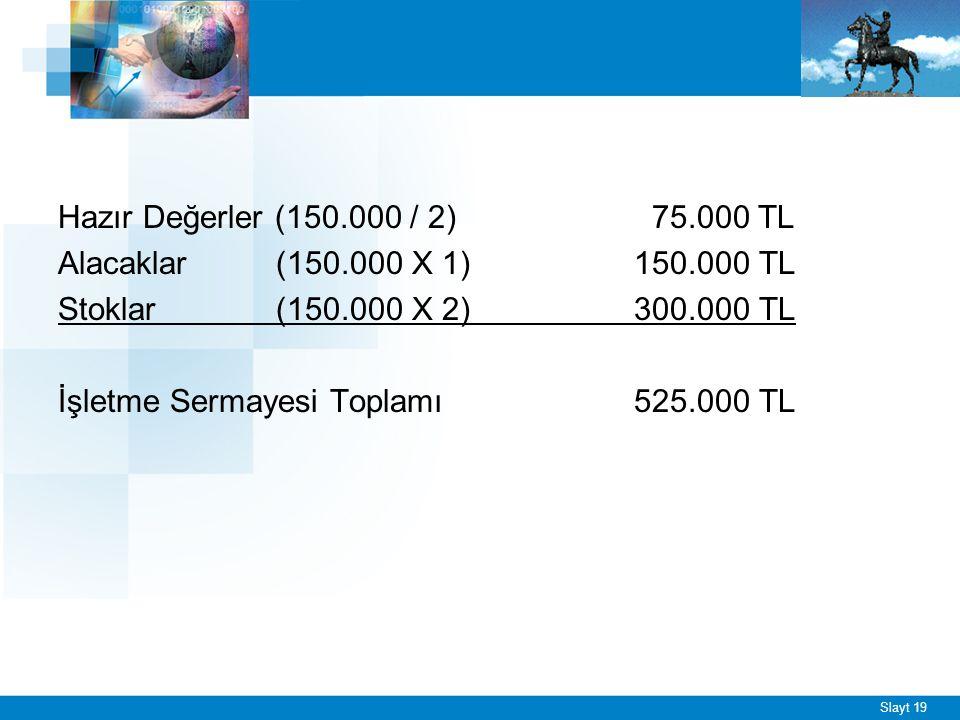 Slayt 19 Hazır Değerler (150.000 / 2) 75.000 TL Alacaklar (150.000 X 1)150.000 TL Stoklar (150.000 X 2)300.000 TL İşletme Sermayesi Toplamı525.000 TL