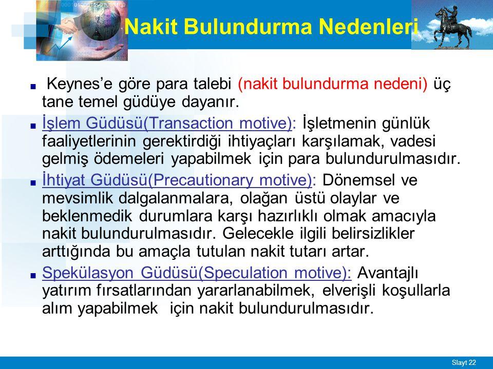 Slayt 22 Nakit Bulundurma Nedenleri ■ Keynes'e göre para talebi (nakit bulundurma nedeni) üç tane temel güdüye dayanır. ■ İşlem Güdüsü(Transaction mot