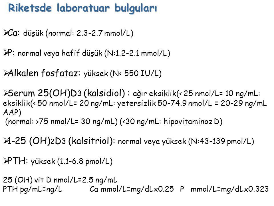 Riketsde laboratuar bulguları  Ca: düşük (normal: 2.3-2.7 mmol/L)  P: normal veya hafif düşük (N:1.2-2.1 mmol/L)  Alkalen fosfataz: yüksek (N< 550 IU/L)  Serum 25(OH)D 3 (kalsidiol) : ağır eksiklik(< 25 nmol/L= 10 ng/mL: eksiklik(< 50 nmol/L= 20 ng/mL: yetersizlik 50-74.9 nmol/L = 20-29 ng/mL AAP) (normal: >75 nmol/L= 30 ng/mL) (<30 ng/mL: hipovitaminoz D)  1-25 (OH) 2 D 3 (kalsitriol): normal veya yüksek (N:43-139 pmol/L)  PTH: yüksek (1.1-6.8 pmol/L) 25 (OH) vit D nmol/L=2.5 ng/mL PTH pg/mL=ng/L Ca mmol/L=mg/dLx0.25 P mmol/L=mg/dLx0.323