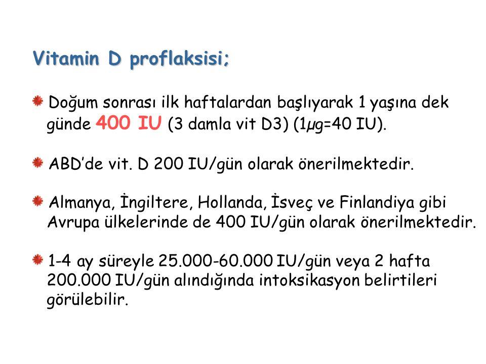Vitamin D proflaksisi; Doğum sonrası ilk haftalardan başlıyarak 1 yaşına dek günde 400 IU (3 damla vit D3) (1µg=40 IU). ABD'de vit. D 200 IU/gün olara