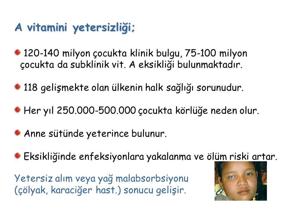 A vitamini yetersizliği; 120-140 milyon çocukta klinik bulgu, 75-100 milyon çocukta da subklinik vit. A eksikliği bulunmaktadır. 118 gelişmekte olan ü