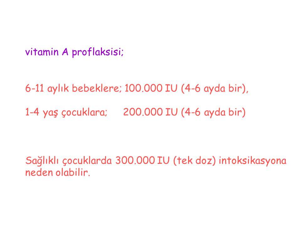 vitamin A proflaksisi; 6-11 aylık bebeklere; 100.000 IU (4-6 ayda bir), 1-4 yaş çocuklara; 200.000 IU (4-6 ayda bir) Sağlıklı çocuklarda 300.000 IU (t