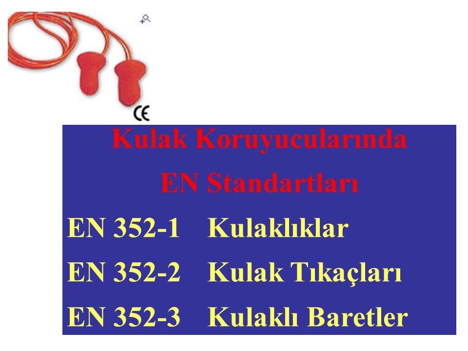 Kulak Koruyucularında EN Standartları EN 352-1Kulaklıklar EN 352-2Kulak Tıkaçları EN 352-3Kulaklı Baretler