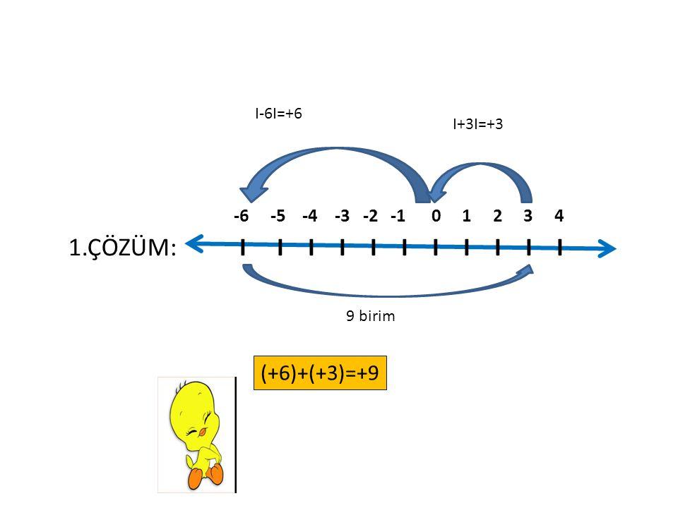 SORULAR 1. I-6I+I+3I=? ÇÖZÜM 2.I+4I-I-7I=? ÇÖZÜM 3.I+2I X I-5I=? ÇÖZÜM 4.I10I:I-2I=? ÇÖZÜM