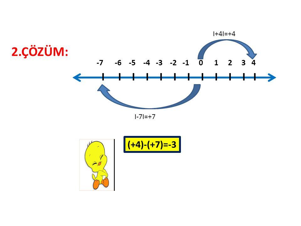 1.ÇÖZÜM: I I I I I I I I I I I -6 -5 -4 -3 -2 -1 0 1 2 3 4 I-6I=+6 I+3I=+3 9 birim (+6)+(+3)=+9