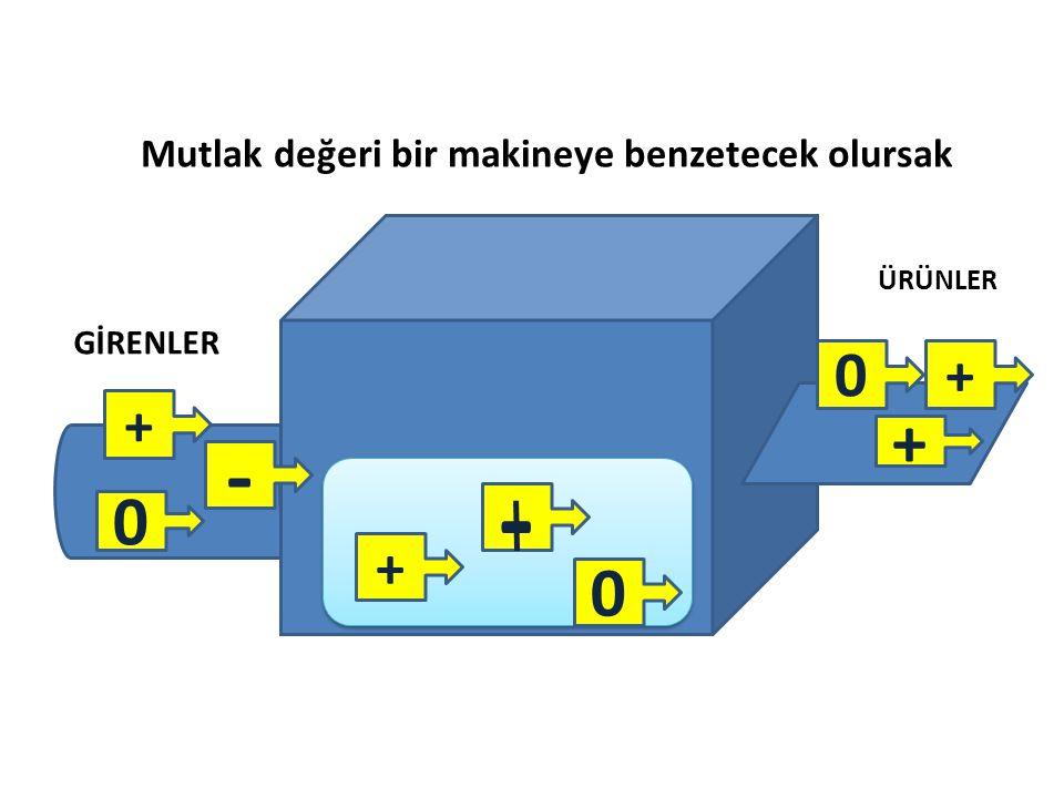 Mutlak değeri bir makineye benzetecek olursak + 0 - + 0 + + 0 - GİRENLER ÜRÜNLER