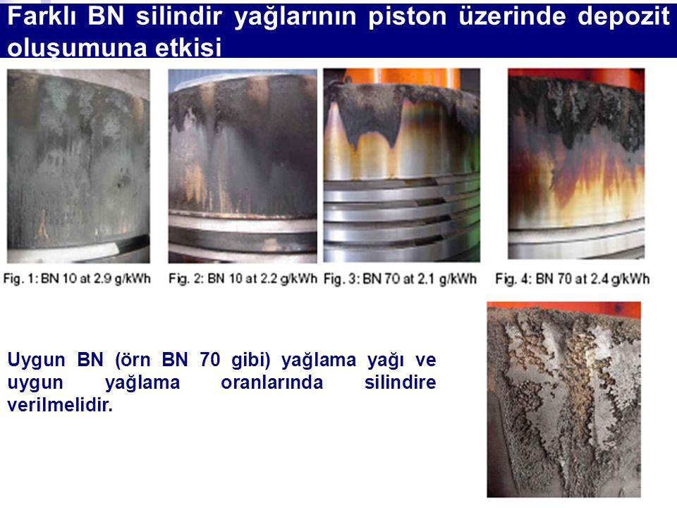 Farklı BN silindir yağlarının piston üzerinde depozit oluşumuna etkisi Uygun BN (örn BN 70 gibi) yağlama yağı ve uygun yağlama oranlarında silindire v