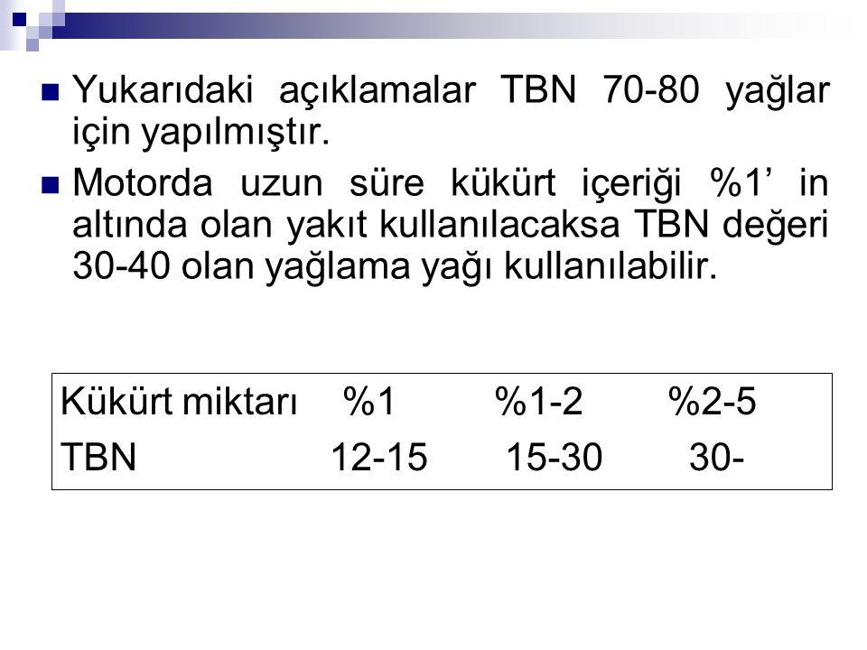 Yukarıdaki açıklamalar TBN 70-80 yağlar için yapılmıştır.