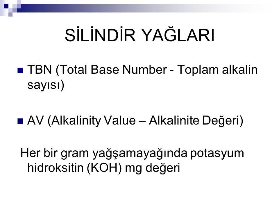SİLİNDİR YAĞLARI TBN (Total Base Number - Toplam alkalin sayısı) AV (Alkalinity Value – Alkalinite Değeri) Her bir gram yağşamayağında potasyum hidroksitin (KOH) mg değeri