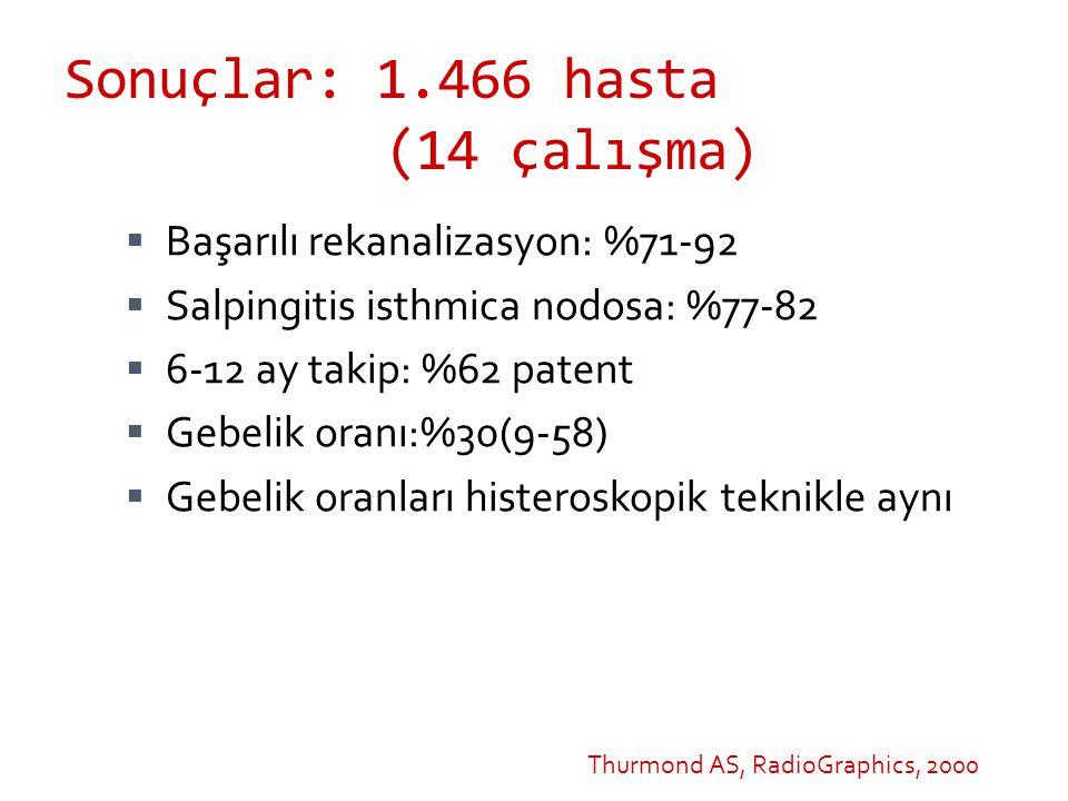 Sonuçlar: 1.466 hasta (14 çalışma)  Başarılı rekanalizasyon: %71-92  Salpingitis isthmica nodosa: %77-82  6-12 ay takip: %62 patent  Gebelik oranı:%30(9-58)  Gebelik oranları histeroskopik teknikle aynı Thurmond AS, RadioGraphics, 2000