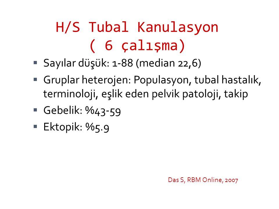 H/S Tubal Kanulasyon ( 6 çalışma)  Sayılar düşük: 1-88 (median 22,6)  Gruplar heterojen: Populasyon, tubal hastalık, terminoloji, eşlik eden pelvik patoloji, takip  Gebelik: %43-59  Ektopik: %5.9 Das S, RBM Online, 2007