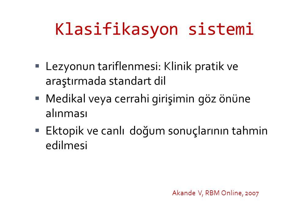 Klasifikasyon sistemi  Lezyonun tariflenmesi: Klinik pratik ve araştırmada standart dil  Medikal veya cerrahi girişimin göz önüne alınması  Ektopik