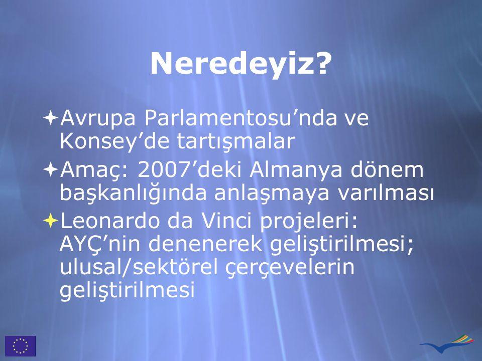 Neredeyiz?  Avrupa Parlamentosu'nda ve Konsey'de tartışmalar  Amaç: 2007'deki Almanya dönem başkanlığında anlaşmaya varılması  Leonardo da Vinci pr