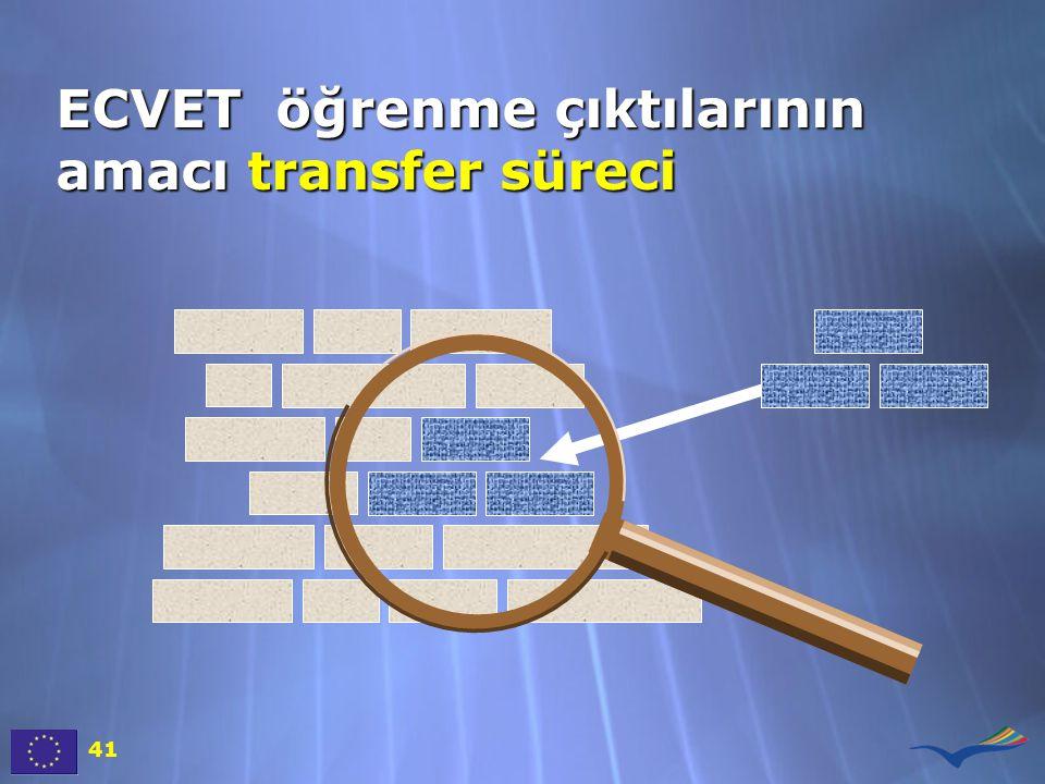 ECVET öğrenme çıktılarının amacı transfer süreci 41