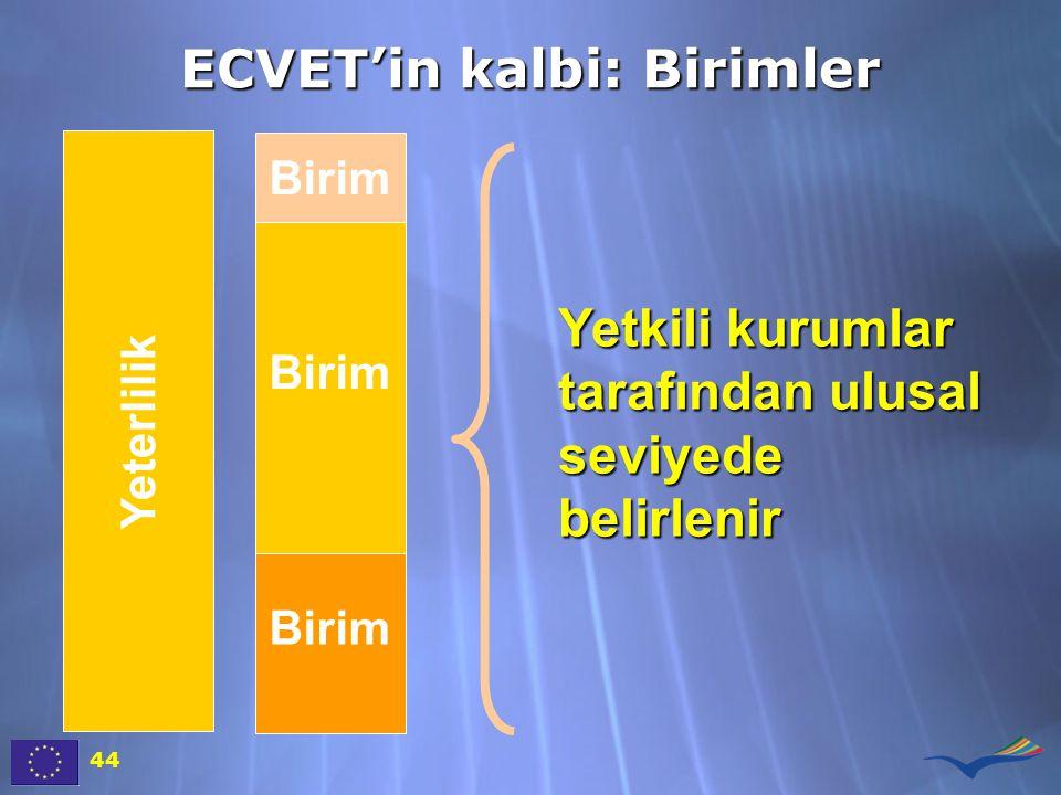 Yeterlilik Birim ECVET'in kalbi: Birimler Yetkili kurumlar tarafından ulusal seviyede belirlenir 44