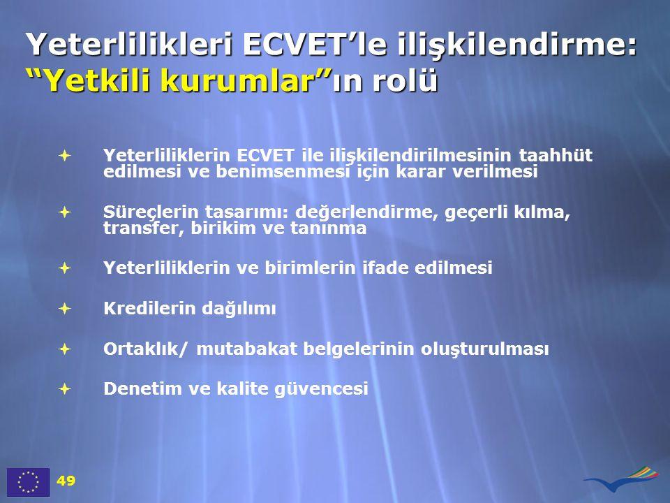 Yeterlilikleri ECVET'le ilişkilendirme: Yetkili kurumlar ın rolü  Yeterliliklerin ECVET ile ilişkilendirilmesinin taahhüt edilmesi ve benimsenmesi için karar verilmesi  Süreçlerin tasarımı: değerlendirme, geçerli kılma, transfer, birikim ve tanınma  Yeterliliklerin ve birimlerin ifade edilmesi  Kredilerin dağılımı  Ortaklık/ mutabakat belgelerinin oluşturulması  Denetim ve kalite güvencesi  Yeterliliklerin ECVET ile ilişkilendirilmesinin taahhüt edilmesi ve benimsenmesi için karar verilmesi  Süreçlerin tasarımı: değerlendirme, geçerli kılma, transfer, birikim ve tanınma  Yeterliliklerin ve birimlerin ifade edilmesi  Kredilerin dağılımı  Ortaklık/ mutabakat belgelerinin oluşturulması  Denetim ve kalite güvencesi 49