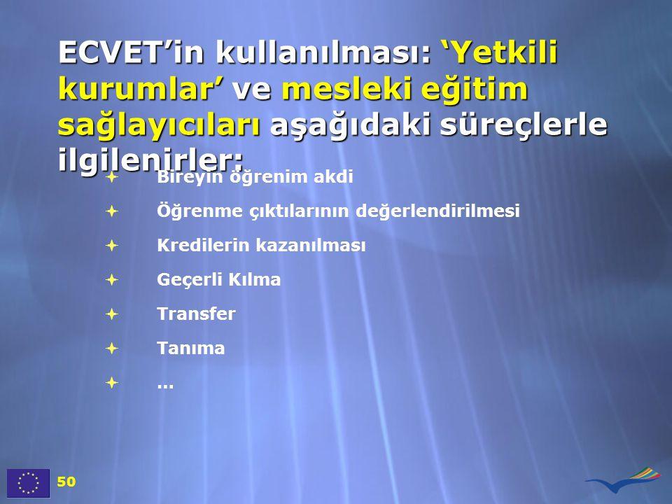 ECVET'in kullanılması: 'Yetkili kurumlar' ve mesleki eğitim sağlayıcıları aşağıdaki süreçlerle ilgilenirler:  Bireyin öğrenim akdi  Öğrenme çıktılar