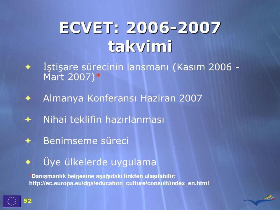 ECVET: 2006-2007 takvimi  İştişare sürecinin lansmanı (Kasım 2006 - Mart 2007)*  Almanya Konferansı Haziran 2007  Nihai teklifin hazırlanması  Ben