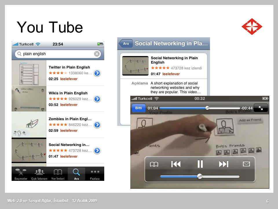 Facebook Web 2.0 ve Sosyal Ağlar, İstanbul - 12 Aralık 2009 7