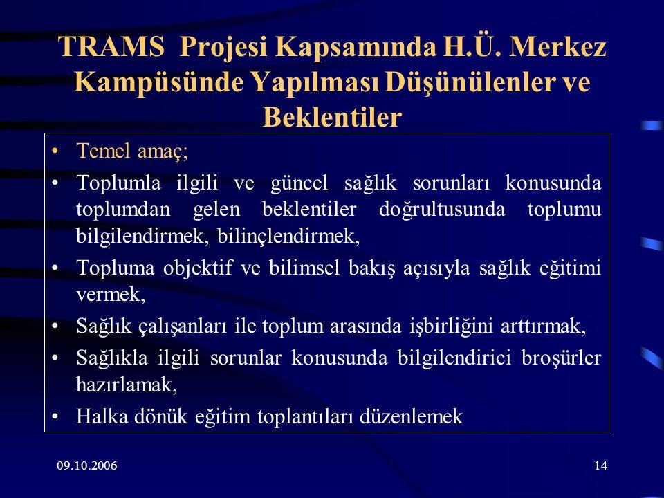 09.10.200614 TRAMS Projesi Kapsamında H.Ü.