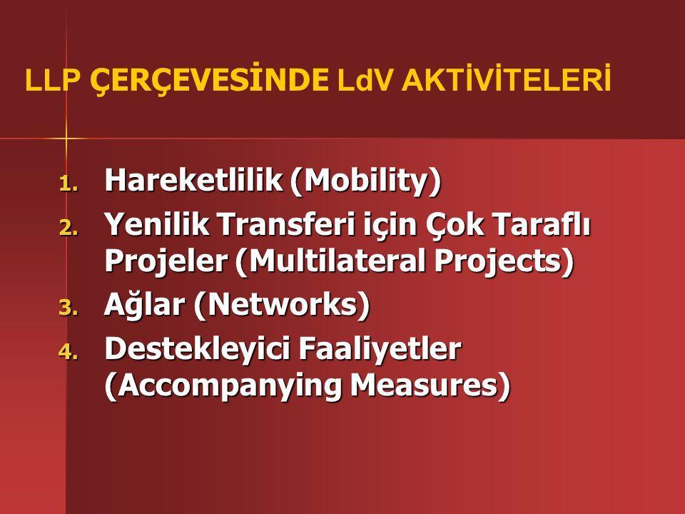 1. Hareketlilik (Mobility) 2. Yenilik Transferi için Çok Taraflı Projeler (Multilateral Projects) 3. Ağlar (Networks) 4. Destekleyici Faaliyetler (Acc
