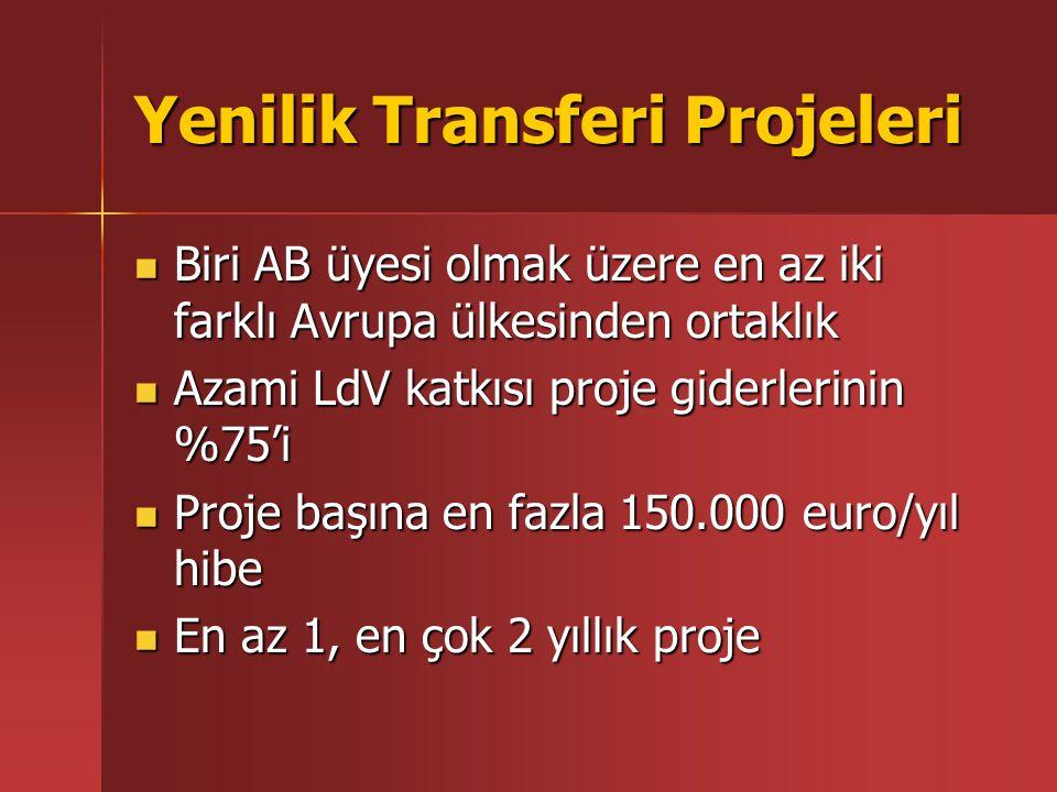 Yenilik Transferi Projeleri Biri AB üyesi olmak üzere en az iki farklı Avrupa ülkesinden ortaklık Biri AB üyesi olmak üzere en az iki farklı Avrupa ül