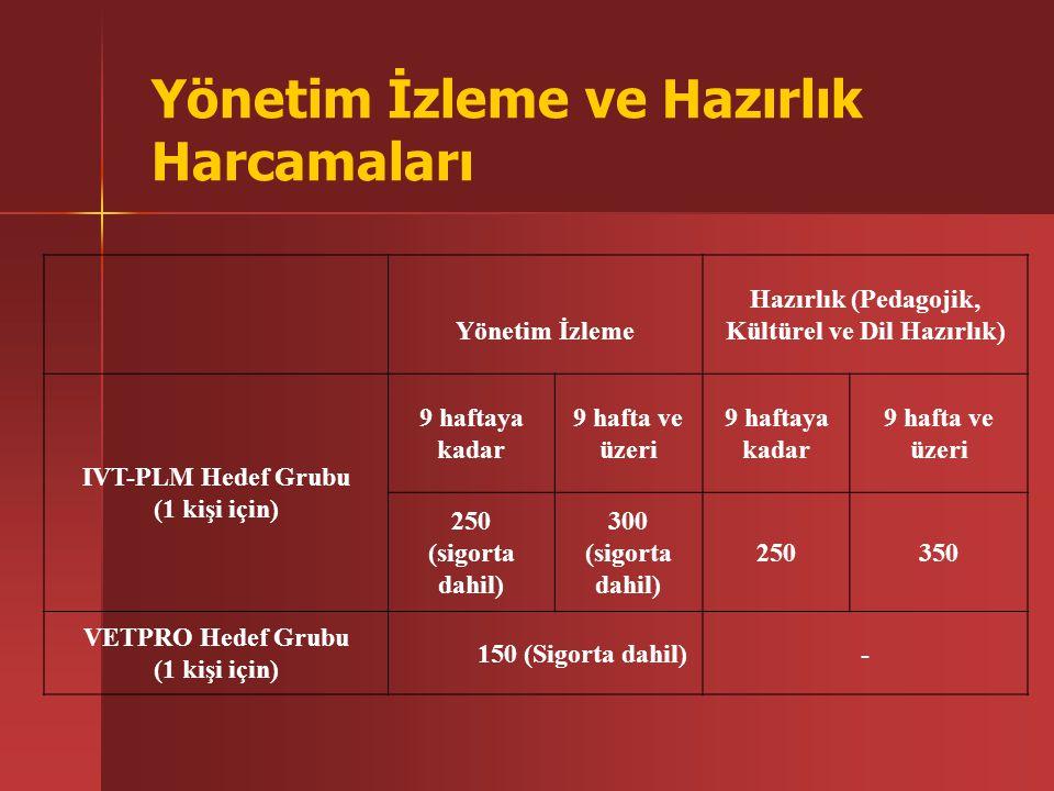 Yönetim İzleme ve Hazırlık Harcamaları Yönetim İzleme Hazırlık (Pedagojik, Kültürel ve Dil Hazırlık) IVT-PLM Hedef Grubu (1 kişi için) 9 haftaya kadar