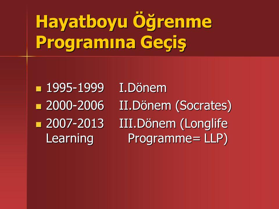 Hayatboyu Öğrenme Programına Geçiş 1995-1999 I.Dönem 1995-1999 I.Dönem 2000-2006II.Dönem (Socrates) 2000-2006II.Dönem (Socrates) 2007-2013III.Dönem (L