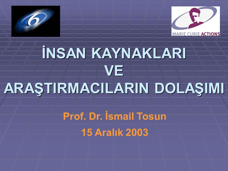 Prof. Dr. İsmail Tosun 15 Aralık 2003 İNSAN KAYNAKLARI VE ARAŞTIRMACILARIN DOLAŞIMI