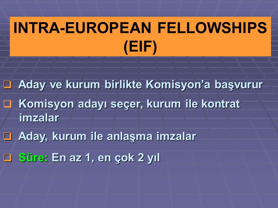 INTRA-EUROPEAN FELLOWSHIPS (EIF)  Aday ve kurum birlikte Komisyon'a başvurur Komisyon adayı seçer, kurum ile kontrat  Komisyon adayı seçer, kurum ile kontrat imzalar imzalar  Aday, kurum ile anlaşma imzalar  Süre: En az 1, en çok 2 yıl