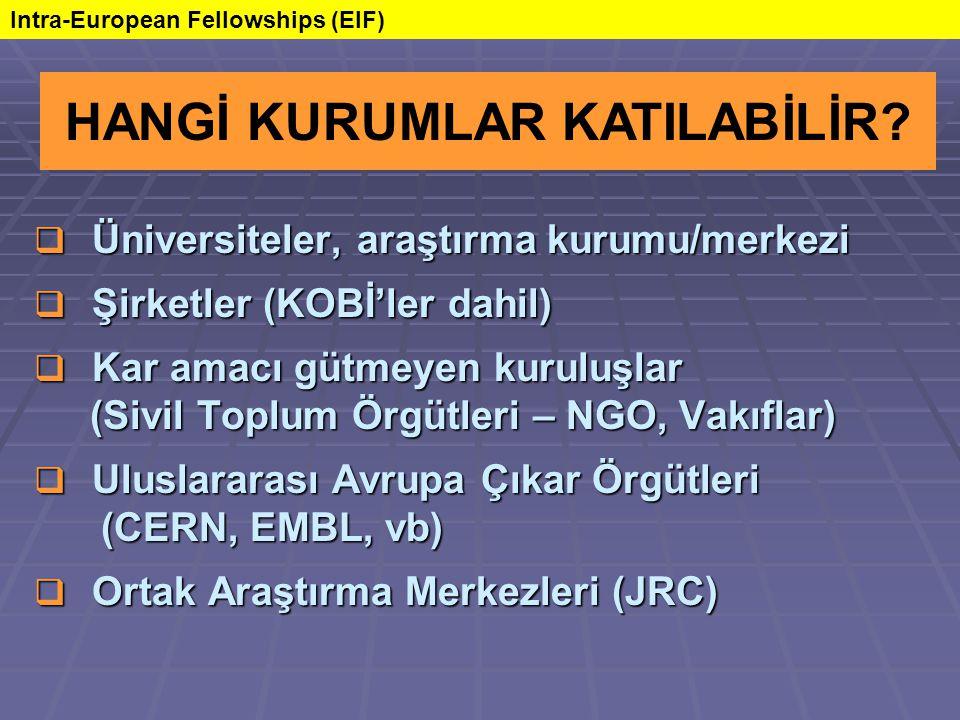  Üniversiteler, araştırma kurumu/merkezi  Şirketler (KOBİ'ler dahil)  Kar amacı gütmeyen kuruluşlar (Sivil Toplum Örgütleri – NGO, Vakıflar) (Sivil Toplum Örgütleri – NGO, Vakıflar)  Uluslararası Avrupa Çıkar Örgütleri (CERN, EMBL, vb) (CERN, EMBL, vb)  Ortak Araştırma Merkezleri (JRC) HANGİ KURUMLAR KATILABİLİR.