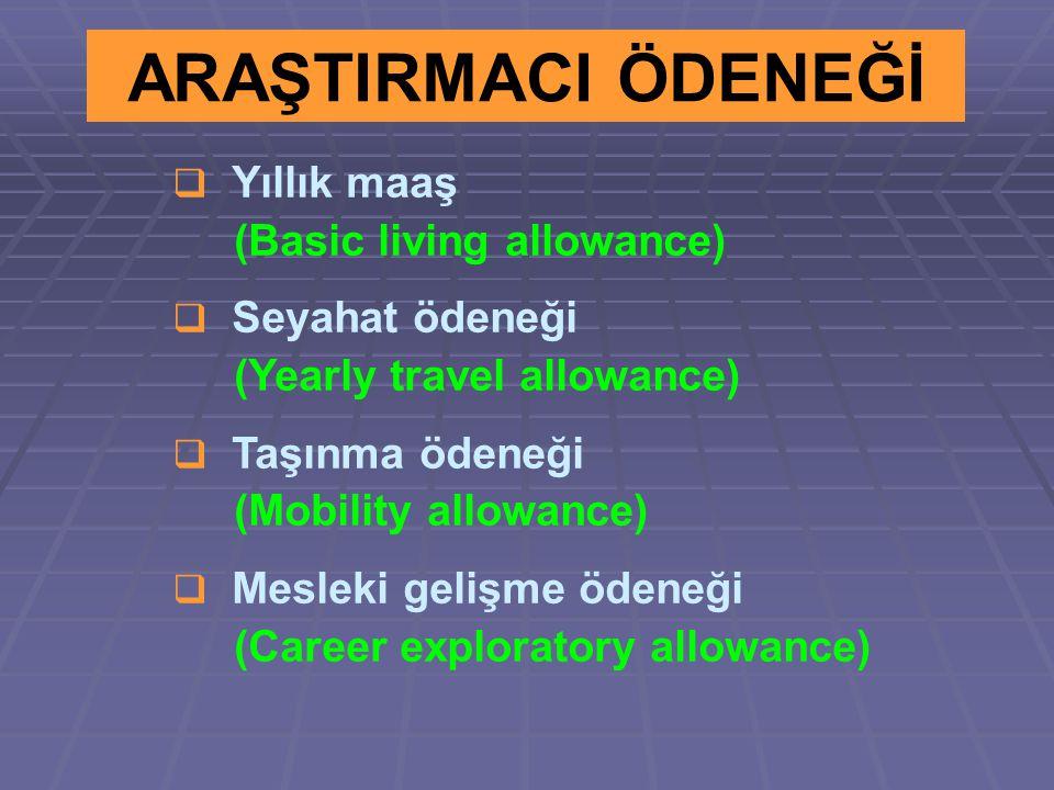  Yıllık maaş (Basic living allowance)  Seyahat ödeneği (Yearly travel allowance)  Taşınma ödeneği (Mobility allowance)  Mesleki gelişme ödeneği (Career exploratory allowance) ARAŞTIRMACI ÖDENEĞİ