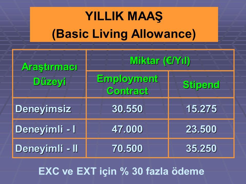 YILLIK MAAŞ (Basic Living Allowance) AraştırmacıDüzeyi Miktar (€/Yıl) Employment Contract Stipend Deneyimsiz30.55015.275 Deneyimli - I 47.00023.500 Deneyimli - II 70.50035.250 EXC ve EXT için % 30 fazla ödeme