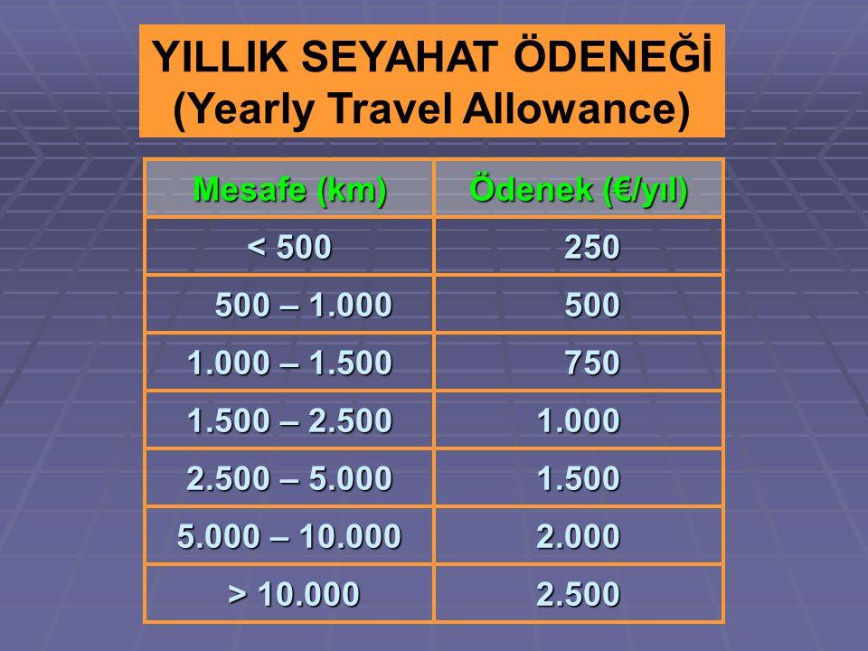 YILLIK SEYAHAT ÖDENEĞİ (Yearly Travel Allowance) Mesafe (km) Ödenek (€/yıl) < 500 250 250 500 – 1.000 500 – 1.000 500 500 1.000 – 1.500 750 750 1.500 – 2.500 1.000 1.000 2.500 – 5.000 1.500 1.500 5.000 – 10.000 2.000 2.000 > 10.000 > 10.000 2.500 2.500