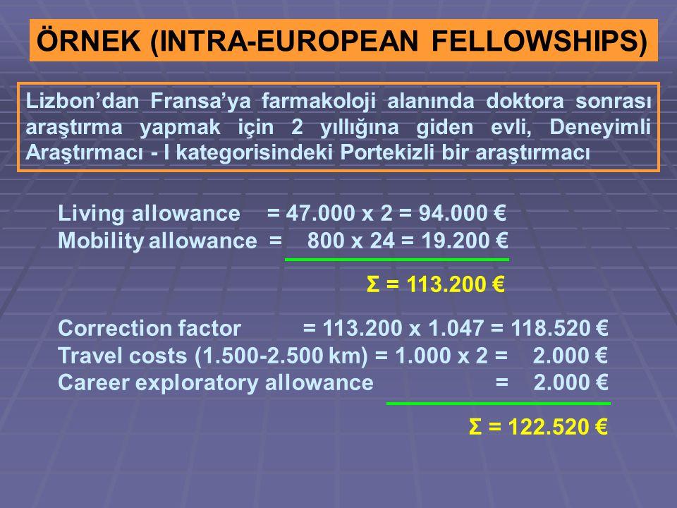 ÖRNEK (INTRA-EUROPEAN FELLOWSHIPS) Lizbon'dan Fransa'ya farmakoloji alanında doktora sonrası araştırma yapmak için 2 yıllığına giden evli, Deneyimli Araştırmacı - I kategorisindeki Portekizli bir araştırmacı Living allowance = 47.000 x 2 = 94.000 € Mobility allowance = 800 x 24 = 19.200 € Σ = 113.200 € Correction factor = 113.200 x 1.047 = 118.520 € Travel costs (1.500-2.500 km) = 1.000 x 2 = 2.000 € Career exploratory allowance = 2.000 € Σ = 122.520 €