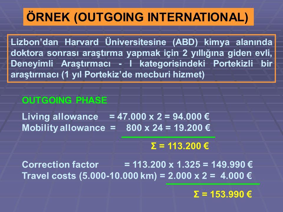 ÖRNEK (OUTGOING INTERNATIONAL) Lizbon'dan Harvard Üniversitesine (ABD) kimya alanında doktora sonrası araştırma yapmak için 2 yıllığına giden evli, Deneyimli Araştırmacı - I kategorisindeki Portekizli bir araştırmacı (1 yıl Portekiz'de mecburi hizmet) OUTGOING PHASE Living allowance = 47.000 x 2 = 94.000 € Mobility allowance = 800 x 24 = 19.200 € Σ = 113.200 € Correction factor = 113.200 x 1.325 = 149.990 € Travel costs (5.000-10.000 km) = 2.000 x 2 = 4.000 € Σ = 153.990 €