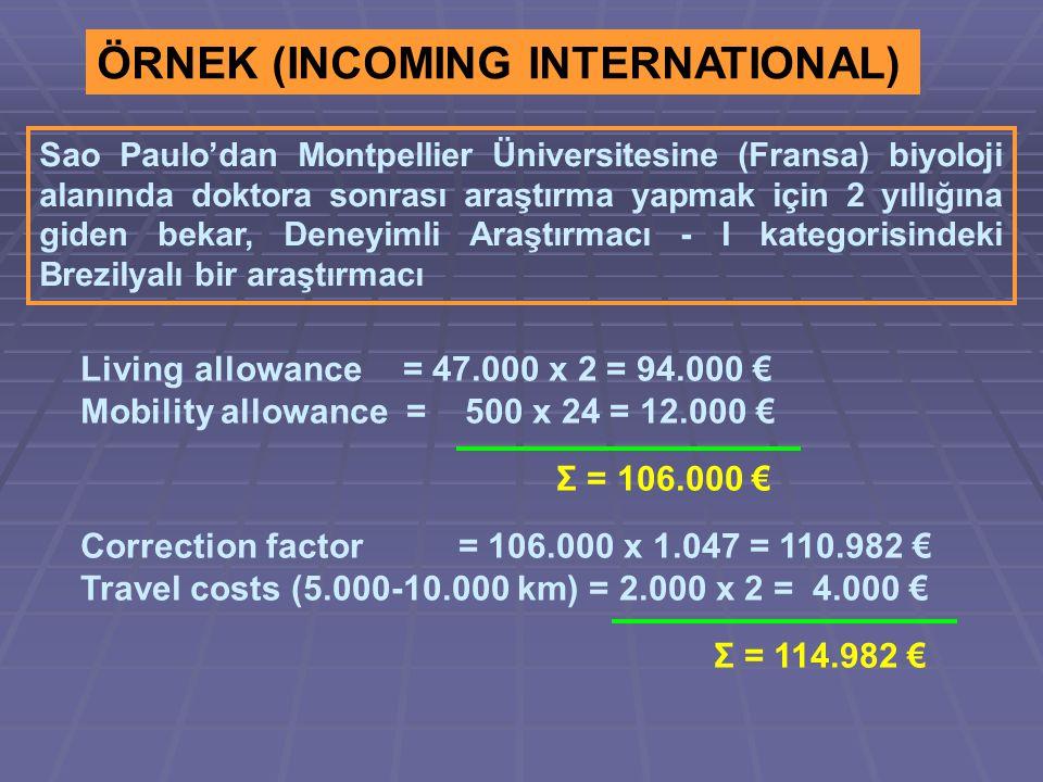 ÖRNEK (INCOMING INTERNATIONAL) Sao Paulo'dan Montpellier Üniversitesine (Fransa) biyoloji alanında doktora sonrası araştırma yapmak için 2 yıllığına giden bekar, Deneyimli Araştırmacı - I kategorisindeki Brezilyalı bir araştırmacı Living allowance = 47.000 x 2 = 94.000 € Mobility allowance = 500 x 24 = 12.000 € Σ = 106.000 € Correction factor = 106.000 x 1.047 = 110.982 € Travel costs (5.000-10.000 km) = 2.000 x 2 = 4.000 € Σ = 114.982 €