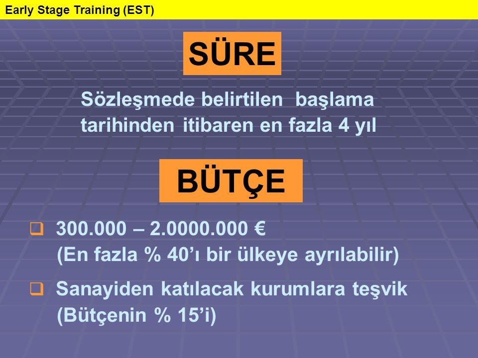 SÜRE Sözleşmede belirtilen başlama tarihinden itibaren en fazla 4 yıl BÜTÇE  300.000 – 2.0000.000 € (En fazla % 40'ı bir ülkeye ayrılabilir)  Sanayiden katılacak kurumlara teşvik (Bütçenin % 15'i) Early Stage Training (EST)