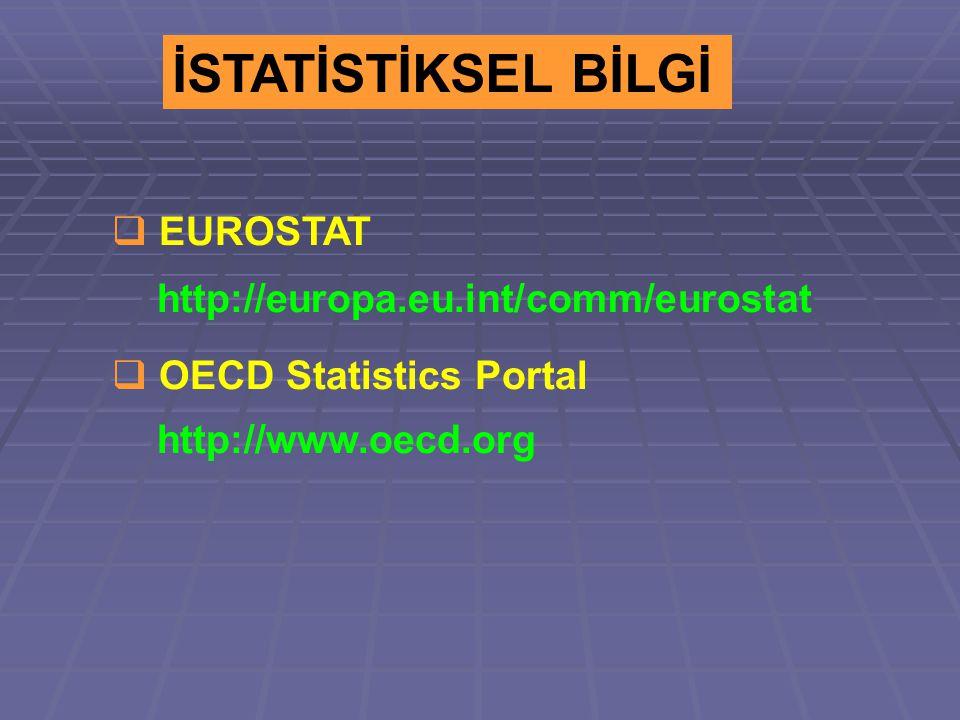 İSTATİSTİKSEL BİLGİ  EUROSTAT http://europa.eu.int/comm/eurostat  OECD Statistics Portal http://www.oecd.org