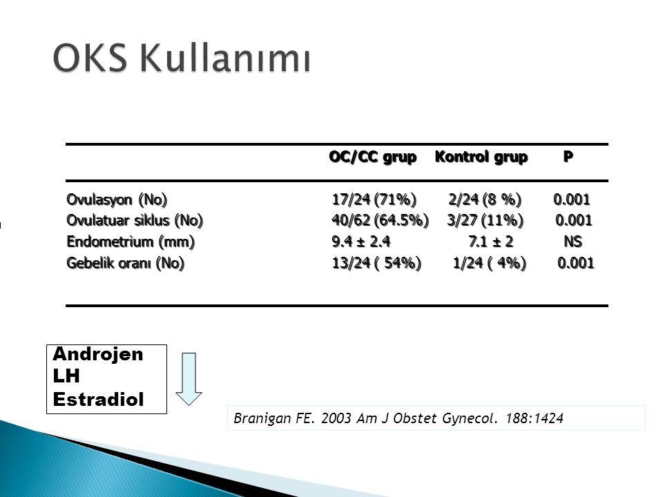 OC/CC grup Kontrol grup P OC/CC grup Kontrol grup P Ovulasyon (No)17/24 (71%) 2/24 (8 %) 0.001 Ovulatuar siklus (No)40/62 (64.5%) 3/27 (11%) 0.001 End