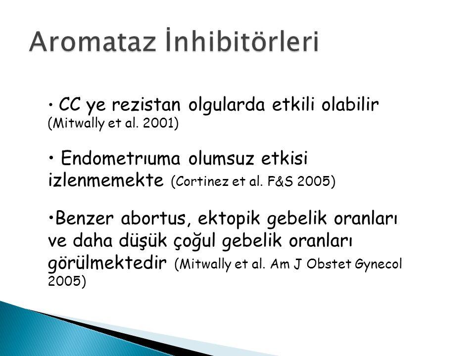 CC ye rezistan olgularda etkili olabilir (Mitwally et al. 2001) Endometrıuma olumsuz etkisi izlenmemekte (Cortinez et al. F&S 2005) Benzer abortus, ek