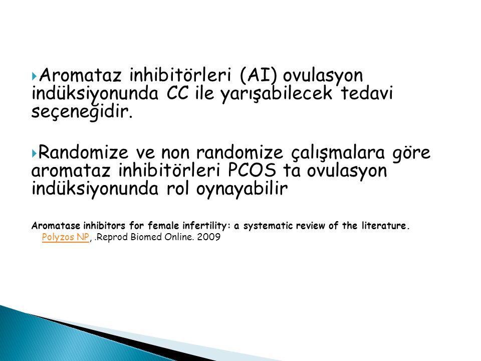  Aromataz inhibitörleri (AI) ovulasyon indüksiyonunda CC ile yarışabilecek tedavi seçeneğidir.  Randomize ve non randomize çalışmalara göre aromataz