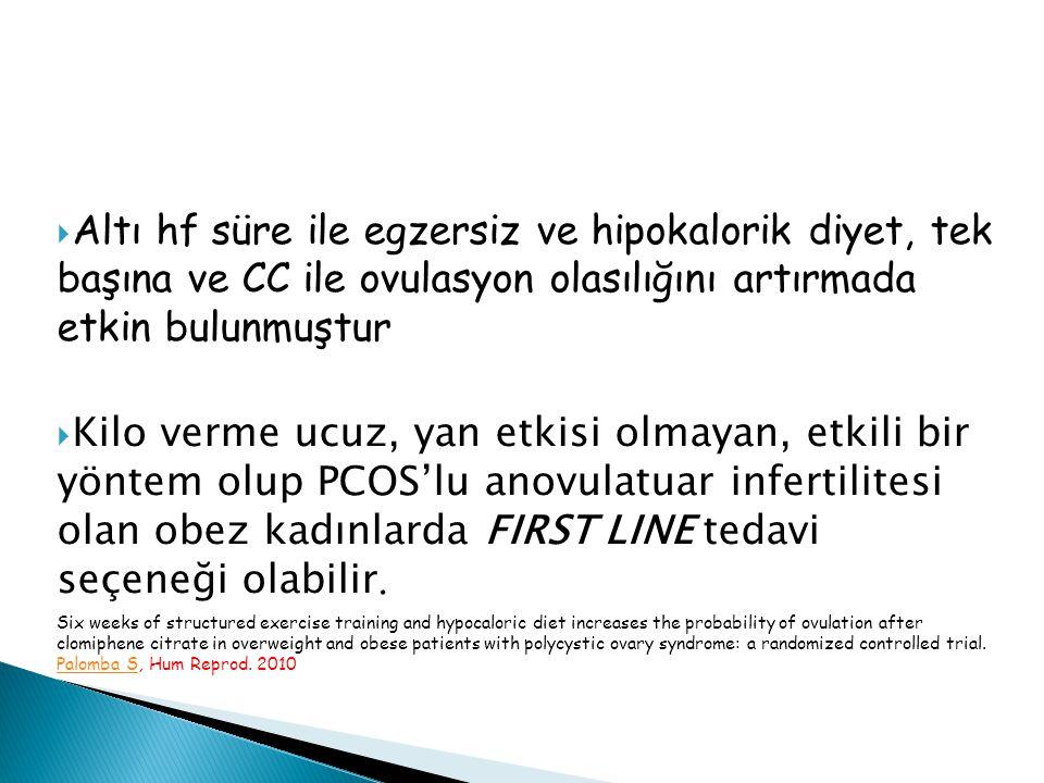 KLOMİFEN SİTRAT UYGULAMA GÜNLERİ 5 gün 50-150 mg/gün ovulasyon FSH WINDOW 5.