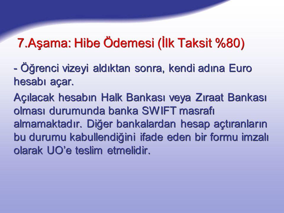 7.Aşama: Hibe Ödemesi (İlk Taksit %80) - Öğrenci vizeyi aldıktan sonra, kendi adına Euro hesabı açar. Açılacak hesabın Halk Bankası veya Zıraat Bankas
