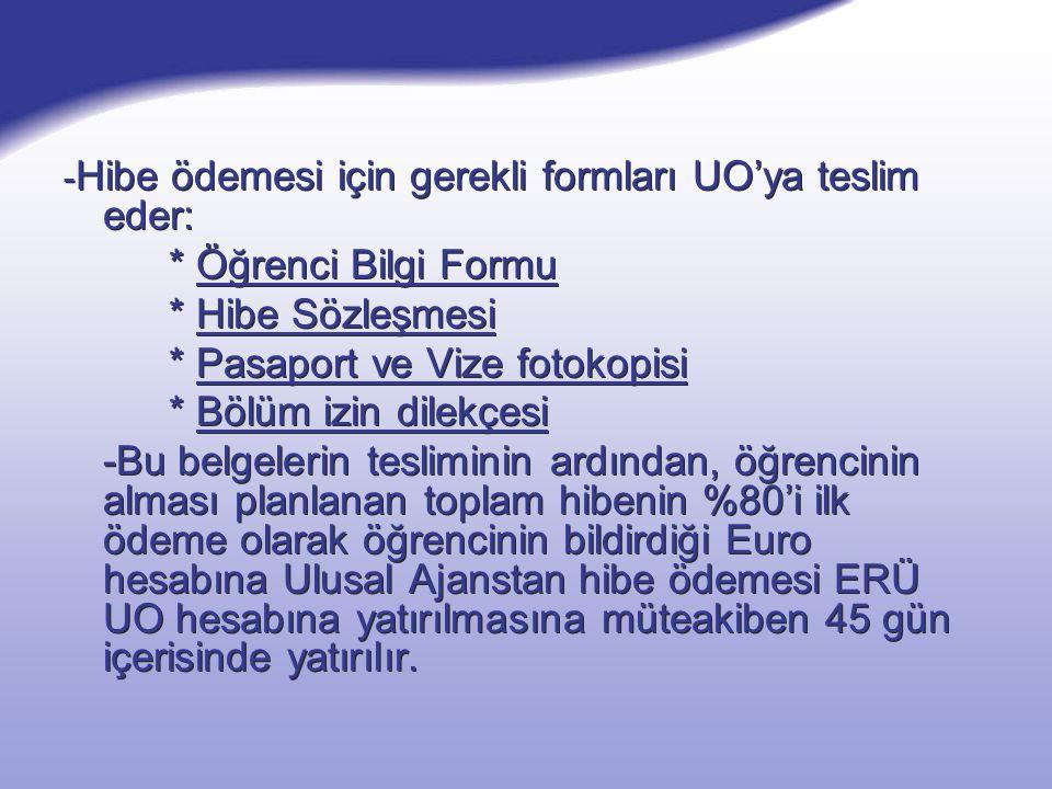 - Hibe ödemesi için gerekli formları UO'ya teslim eder: * Öğrenci Bilgi Formu * Hibe Sözleşmesi * Pasaport ve Vize fotokopisi * Bölüm izin dilekçesi -Bu belgelerin tesliminin ardından, öğrencinin alması planlanan toplam hibenin %80'i ilk ödeme olarak öğrencinin bildirdiği Euro hesabına Ulusal Ajanstan hibe ödemesi ERÜ UO hesabına yatırılmasına müteakiben 45 gün içerisinde yatırılır.