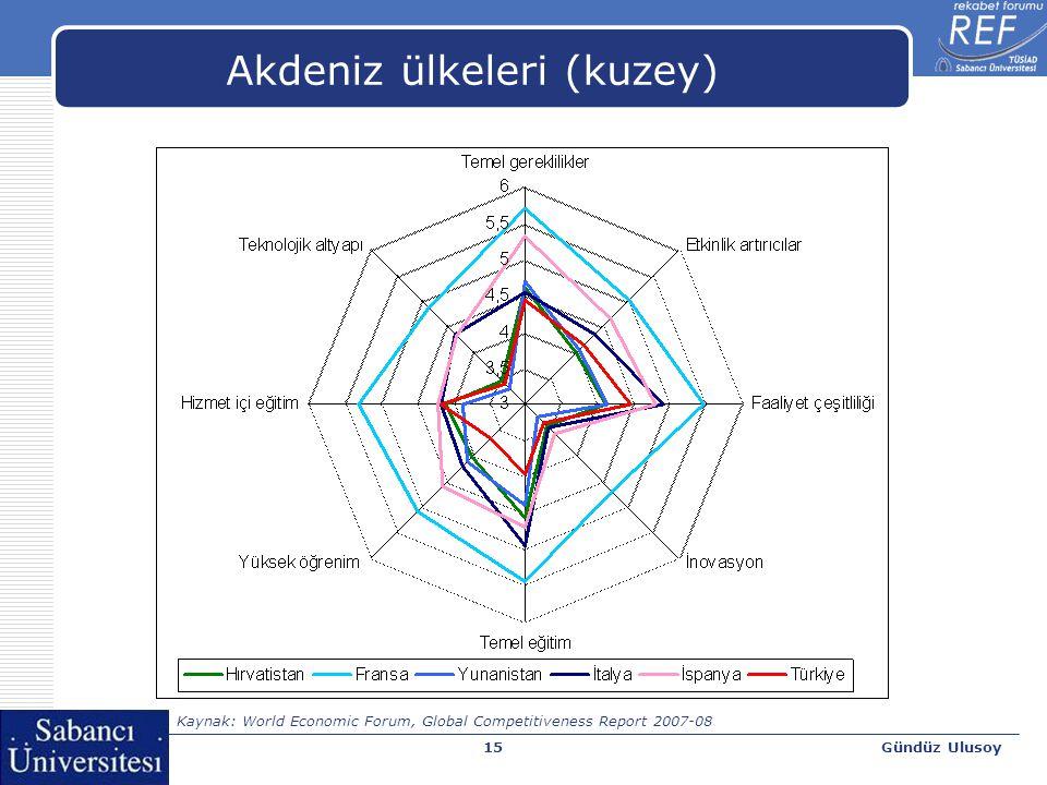 Gündüz Ulusoy15 Akdeniz ülkeleri (kuzey) Kaynak: World Economic Forum, Global Competitiveness Report 2007-08