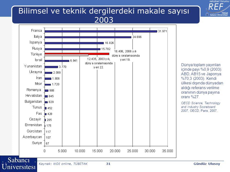 Gündüz Ulusoy31 Bilimsel ve teknik dergilerdeki makale sayısı 2003 Kaynak: WDI online, TÜBİTAK Dünya toplam yayınları içinde payı %0,9 (2003). ABD, AB